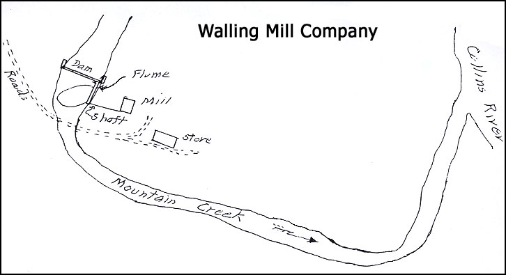 Rice Miller Drawing Walling Mill Company Mill